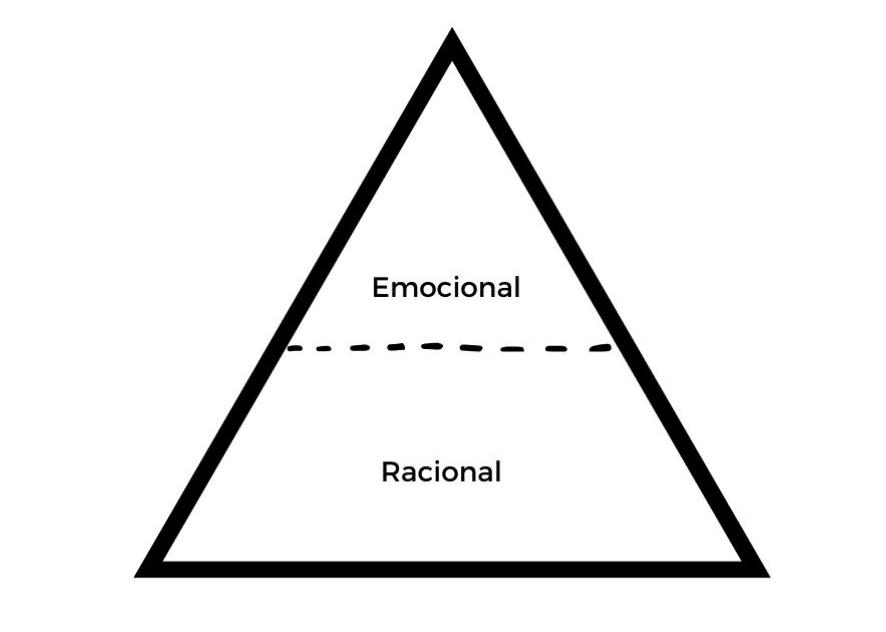 Storyselling: Triângulo para construção de pitch de vendas